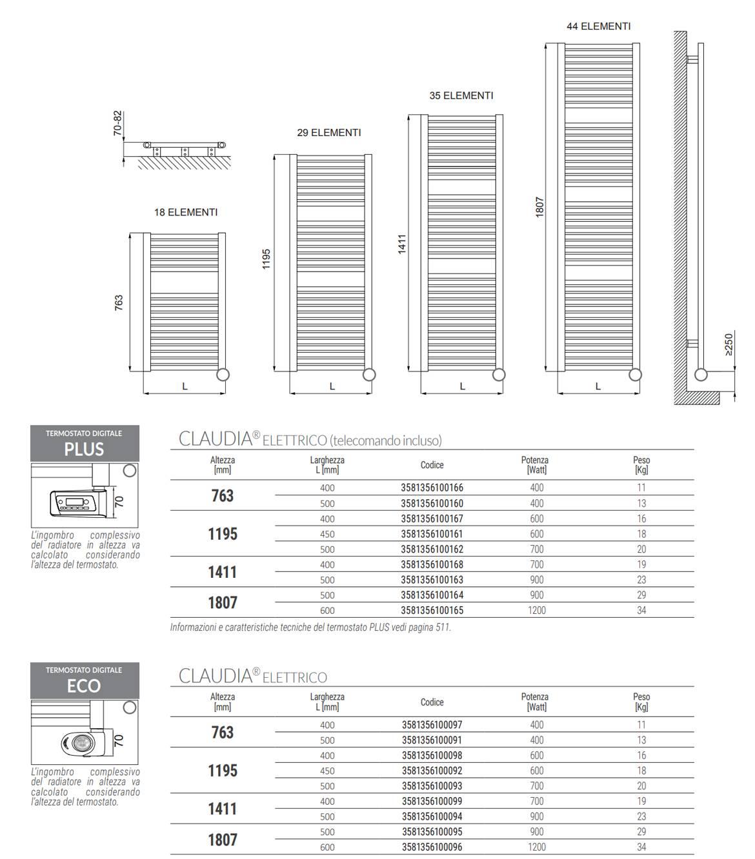 Datasheet-Technical-towel warmers-electric-Claudia-Cordivari