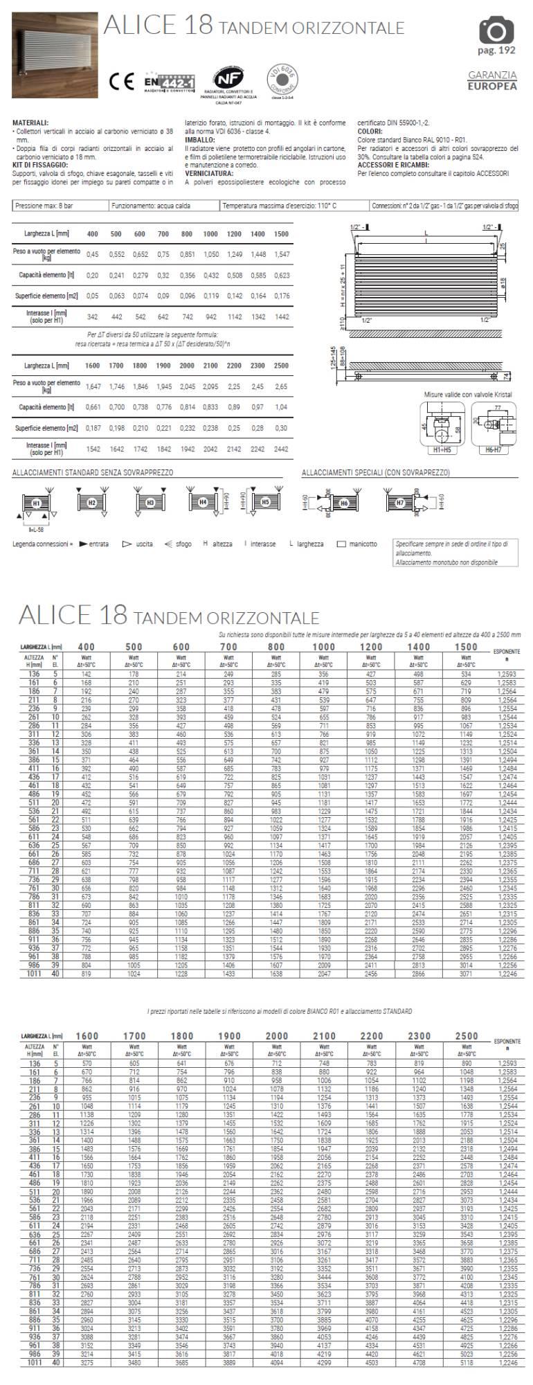 Datenhäte-Alice-18-Tandem-Horizontal