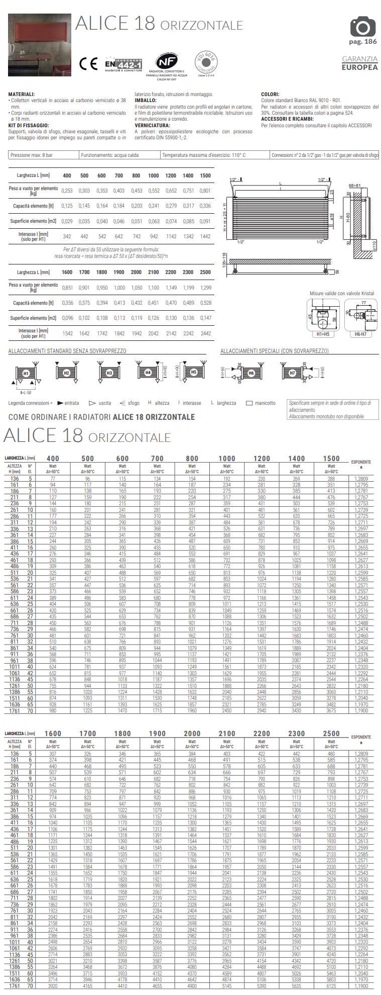 Sheet-Technical-alice-Horizontal-Cordivari