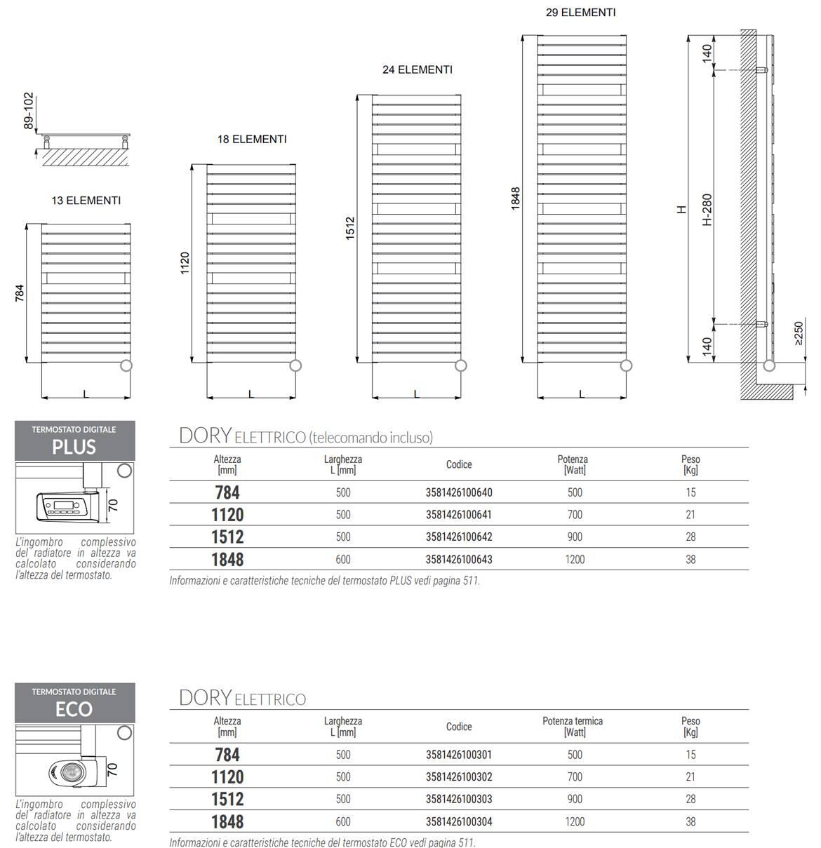 Sheet-Technical-dory-electric-cordivari-thermostat-Eco-O-Plus