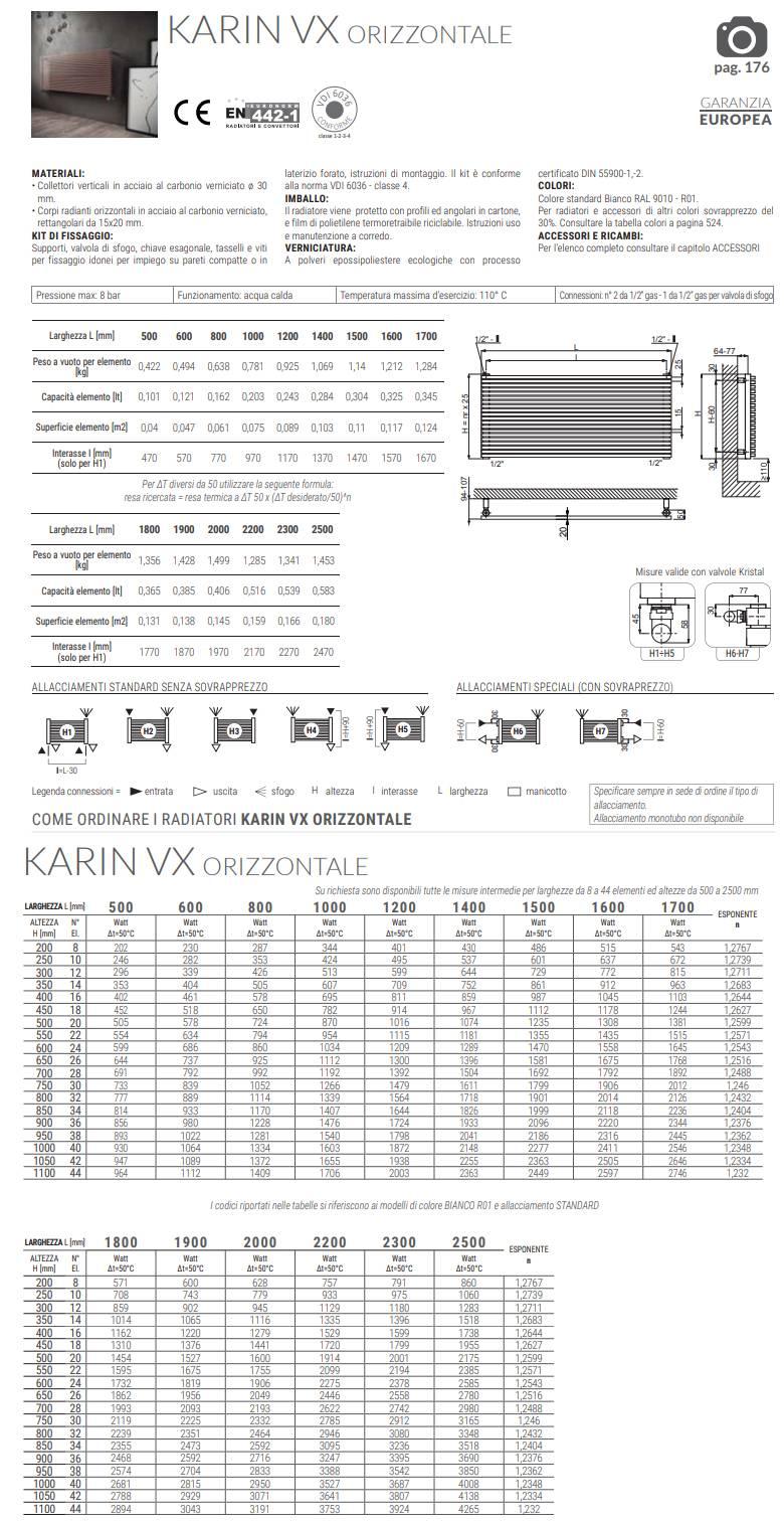 Bogen-Technisch-Karin-VX-horizontal-Cordivari