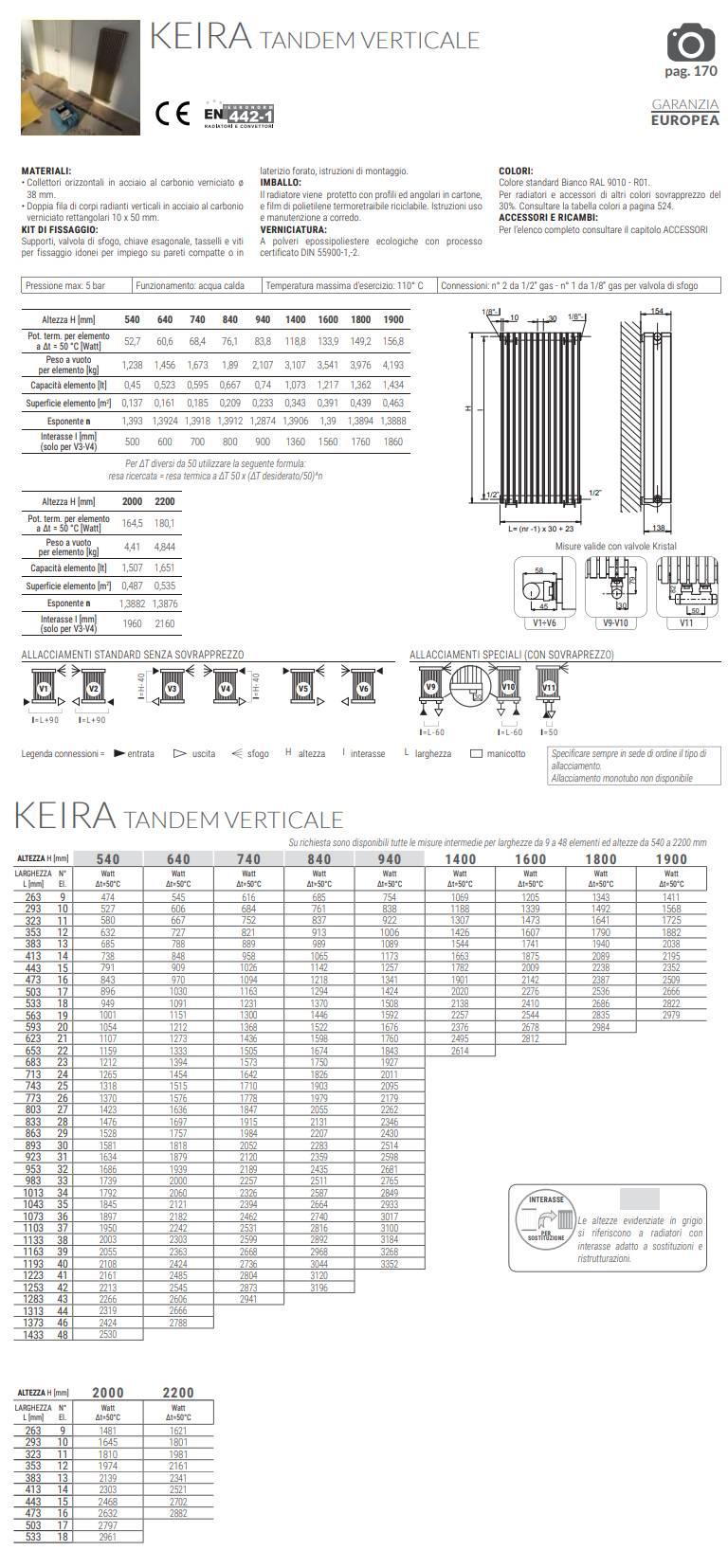 Blech-Technik-Keira-tandem-vertikal-cordivari-ertragt-hochertrag-thermisch