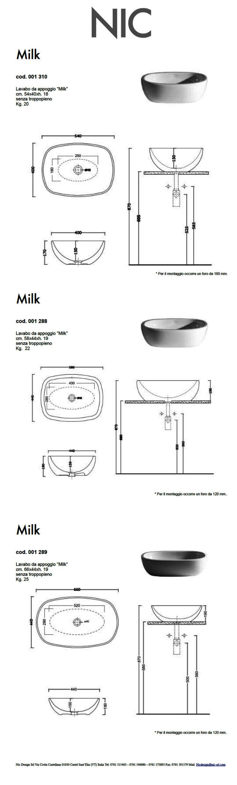 scheda tecnica lavabo da appoggio nic design milk