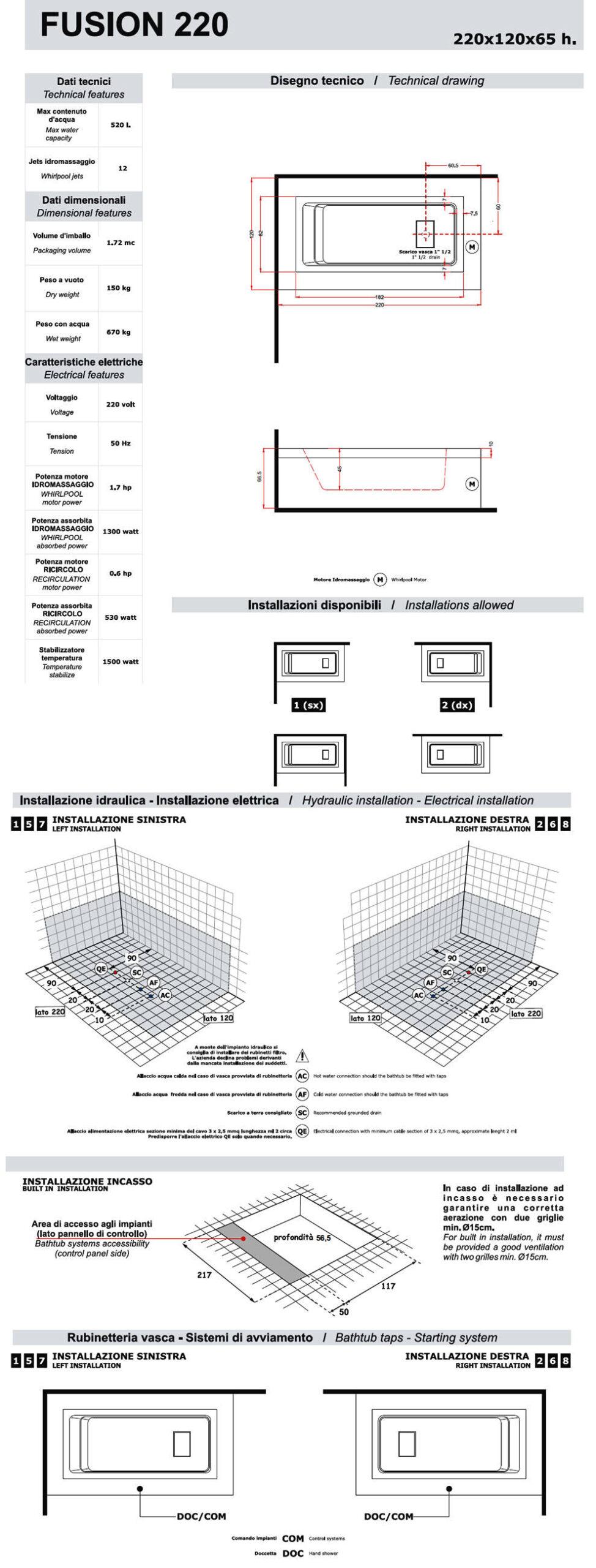 Datenblatt Mini Pool Ghost System Fusion 220 Treesse