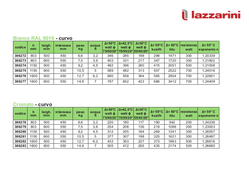 data sheet thermal yields heated towel rail lazzarini merano
