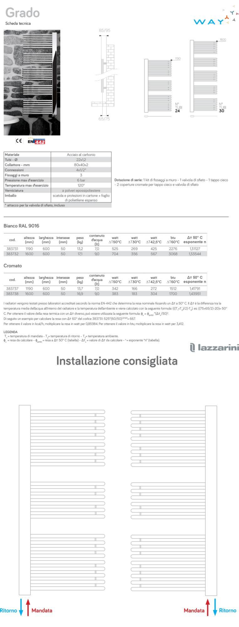 scheda-tecnica-scaldasalviette-Grago-lazzarini-