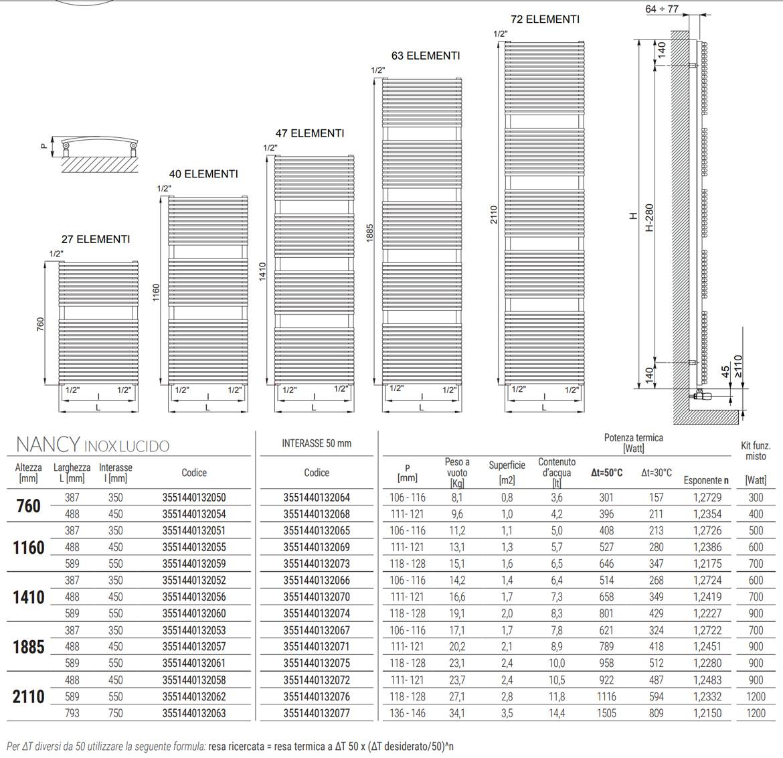 Datenhandel-HandtuchWarmer-Badezimmer-nancy-Edelstahlpolieren-Cordivari