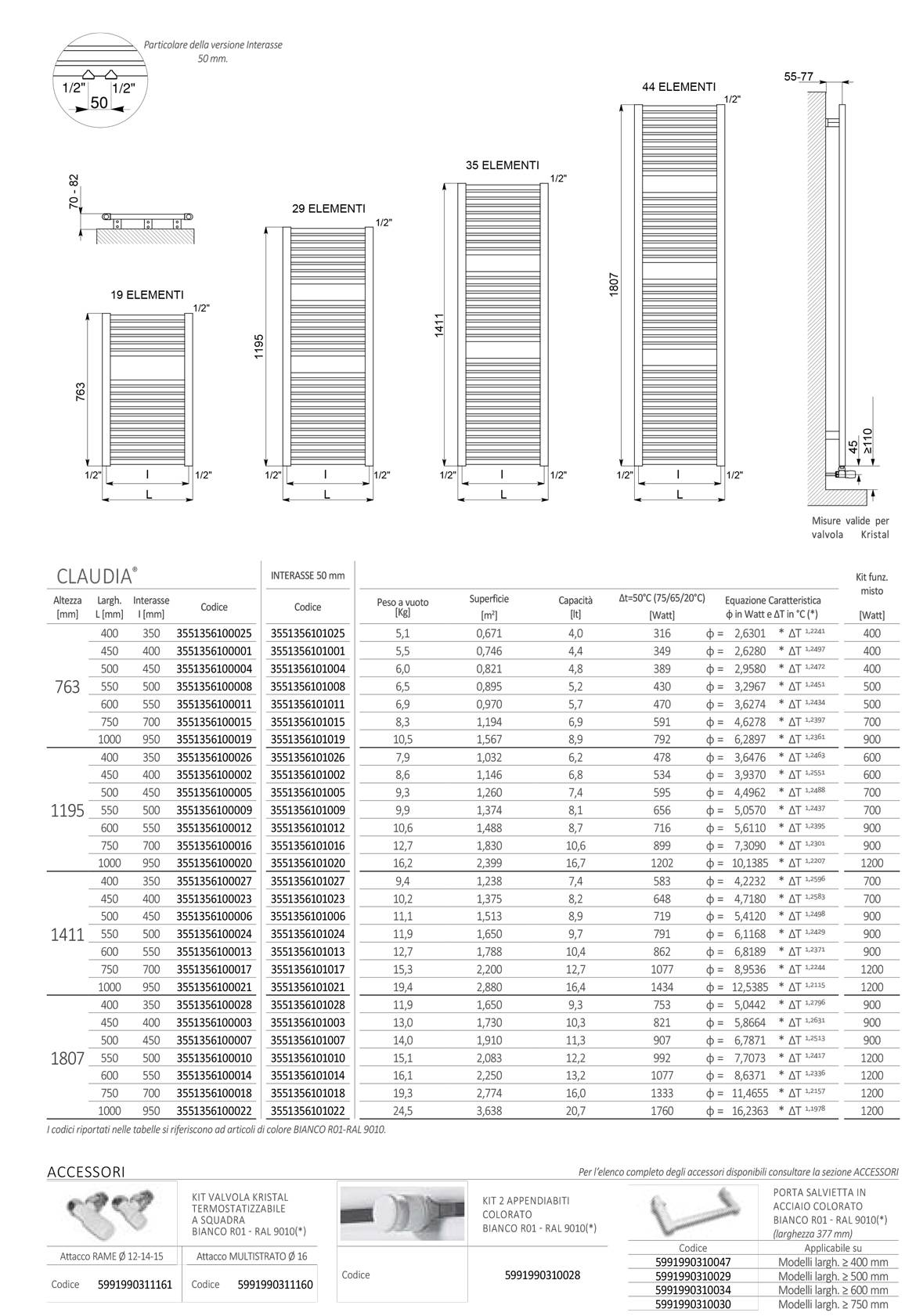 DatenBlatt-Technik-Handtuchwärmer-Claudia-Cordivari