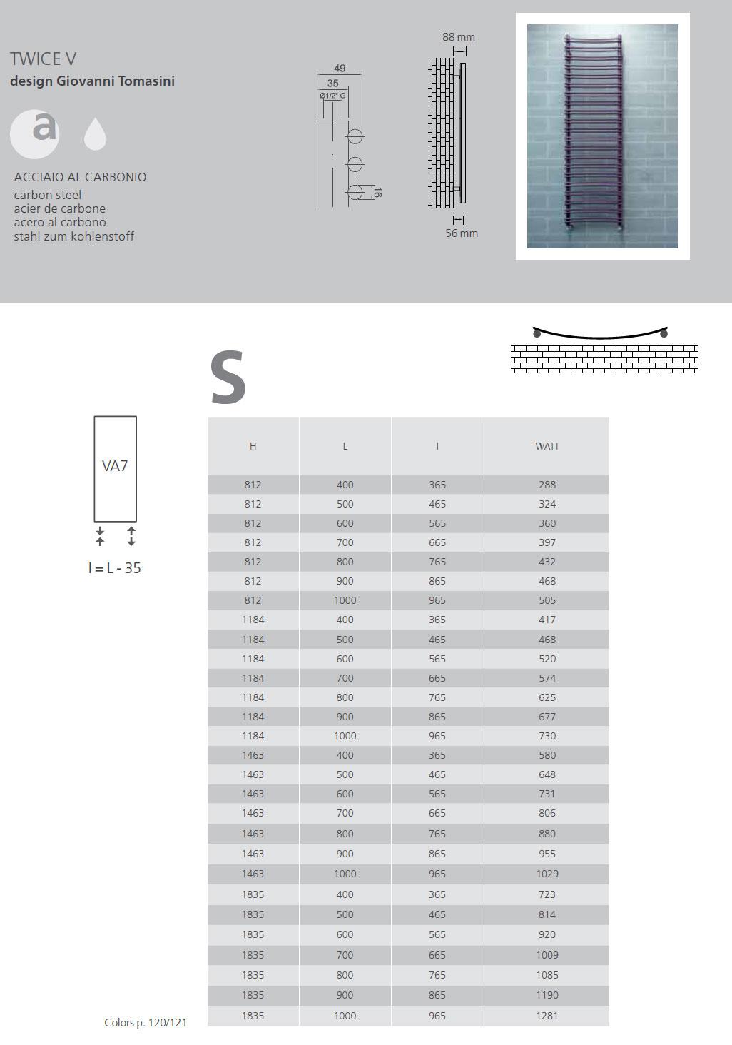 scheda-tecnica-scaldasalviette-graziano-radiators-twice-v-2019