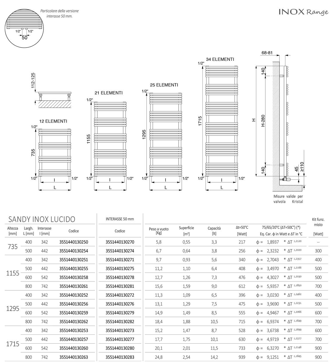 DatenBlatt-Technik-Handtuch-wärmer-Sandy-Inox-poliert-Cordivari
