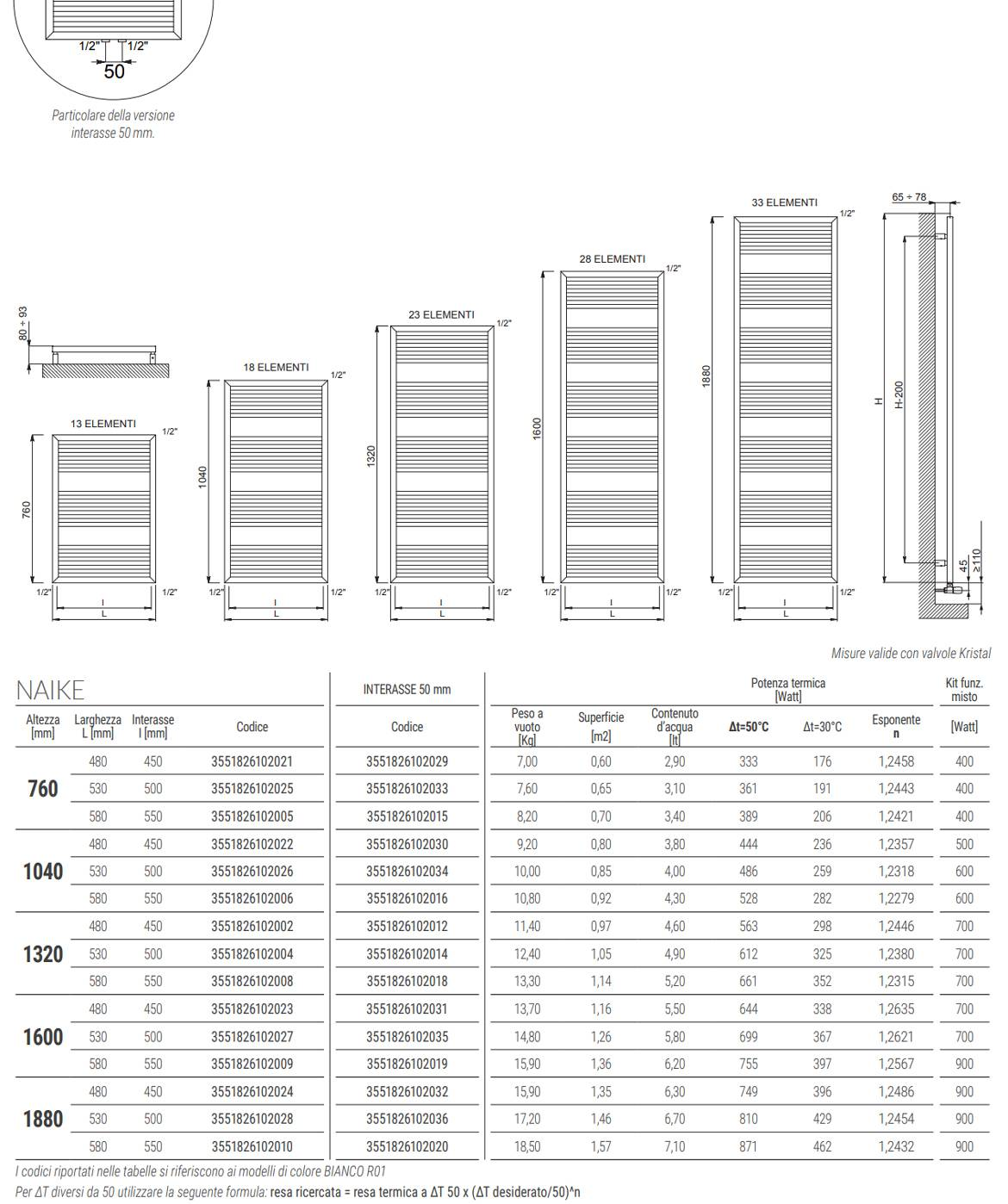 Sheet-Technical-Heated towel rail-Naike-Cordivari-warmer-bathroom