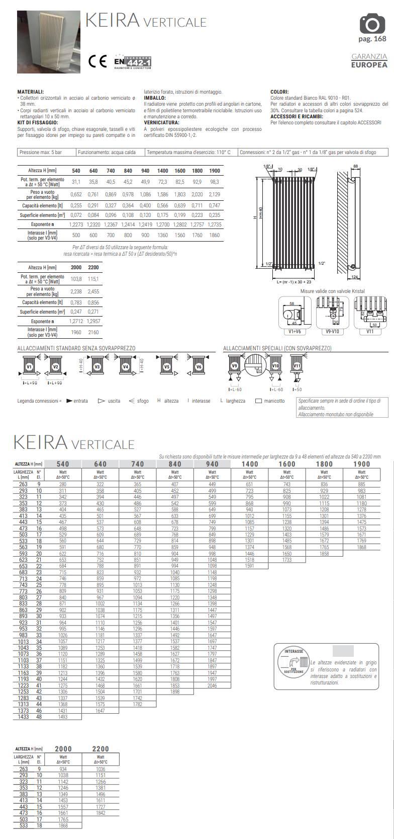 Blech-Technik-Heizkörper-Design-Keira-Cordivari