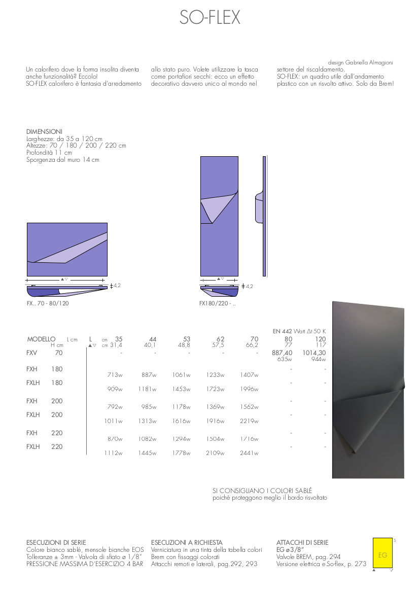 Technisches Datenblatt Heizkörper design so flex brem 2019