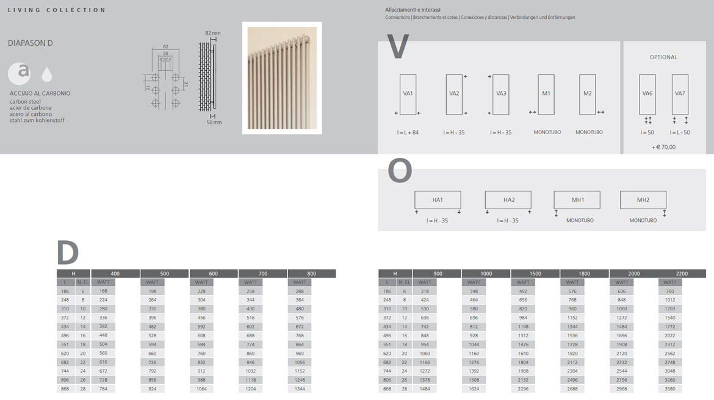 tab-Technik-Heizkörper-Graziano-radiators-diapason-Doppel-2019
