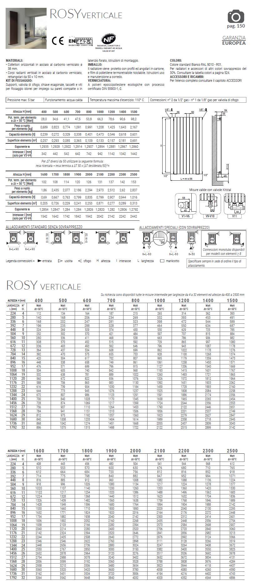 Datenheet-Technisch-Heizkörper-leben-Rich-senzial-Cordivari