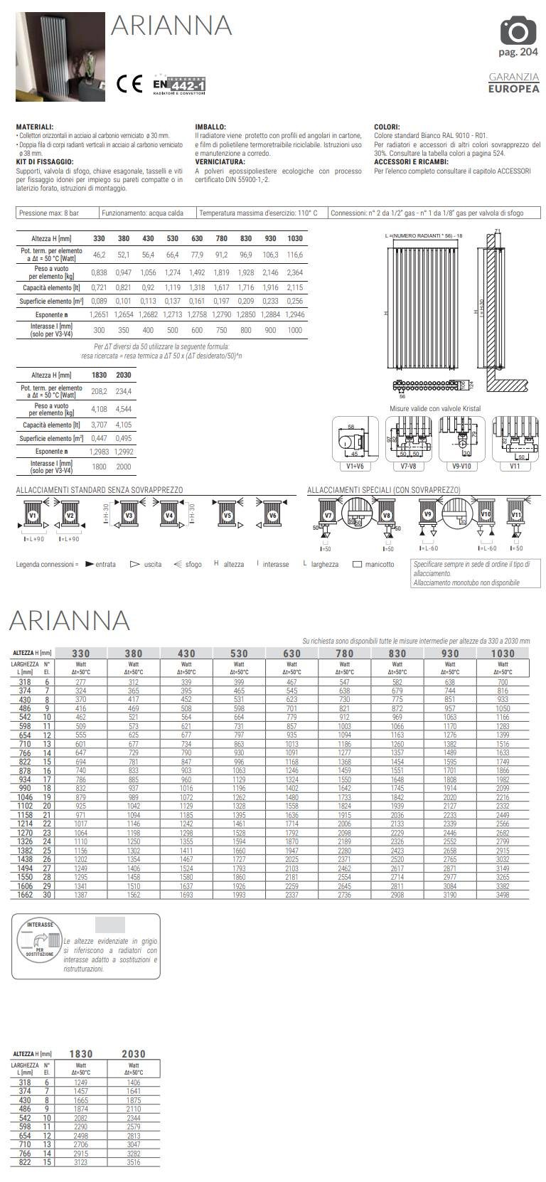 Blech-Technik-Heizkörper-Tulnier-Arianna-Cordivari