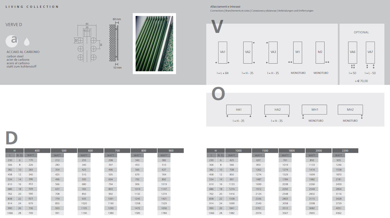 tab-technique-radiateur-tubulaire-Graziano-radiators-verve-double-2019