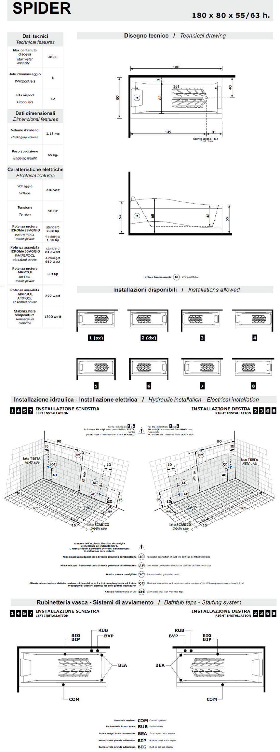 data sheet whirlpool bathtub spider treesse