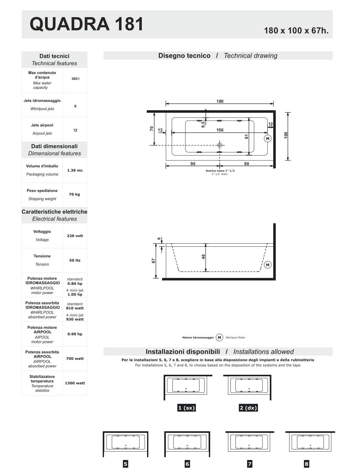 data sheet bathtub quadra 181 tresse