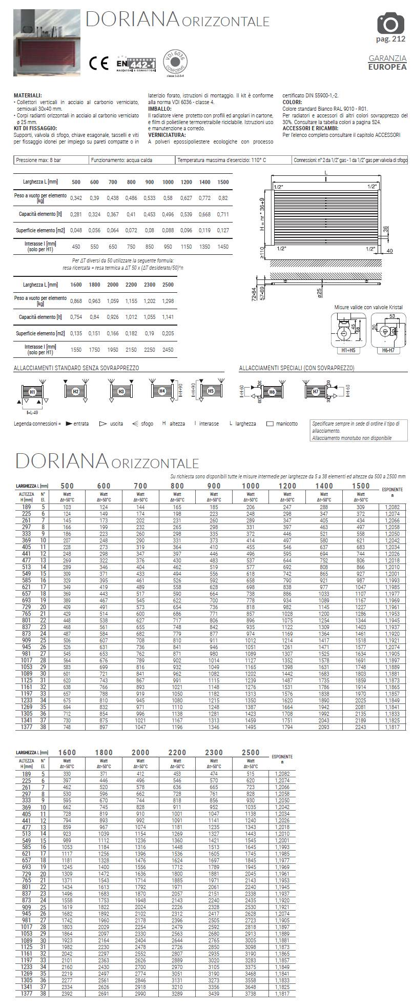 Bleet-Tenica-Heizkörper-Tulle-Warmers-Doriana-Horizontal-Cordivari