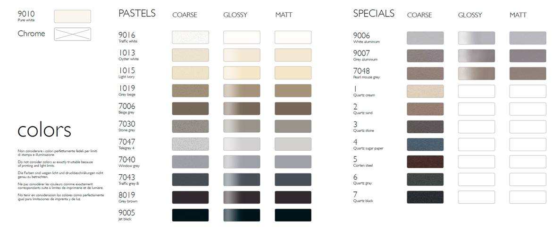 Table-couleurs-Deltacalor-pastel-Special