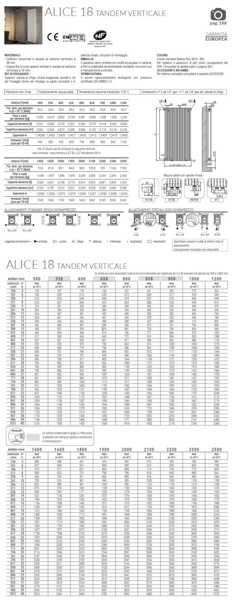 Feuille-technique-Alice-18-tandem-vertical-Radiateur-à-eau-chaude-tubulaire-Cordivari