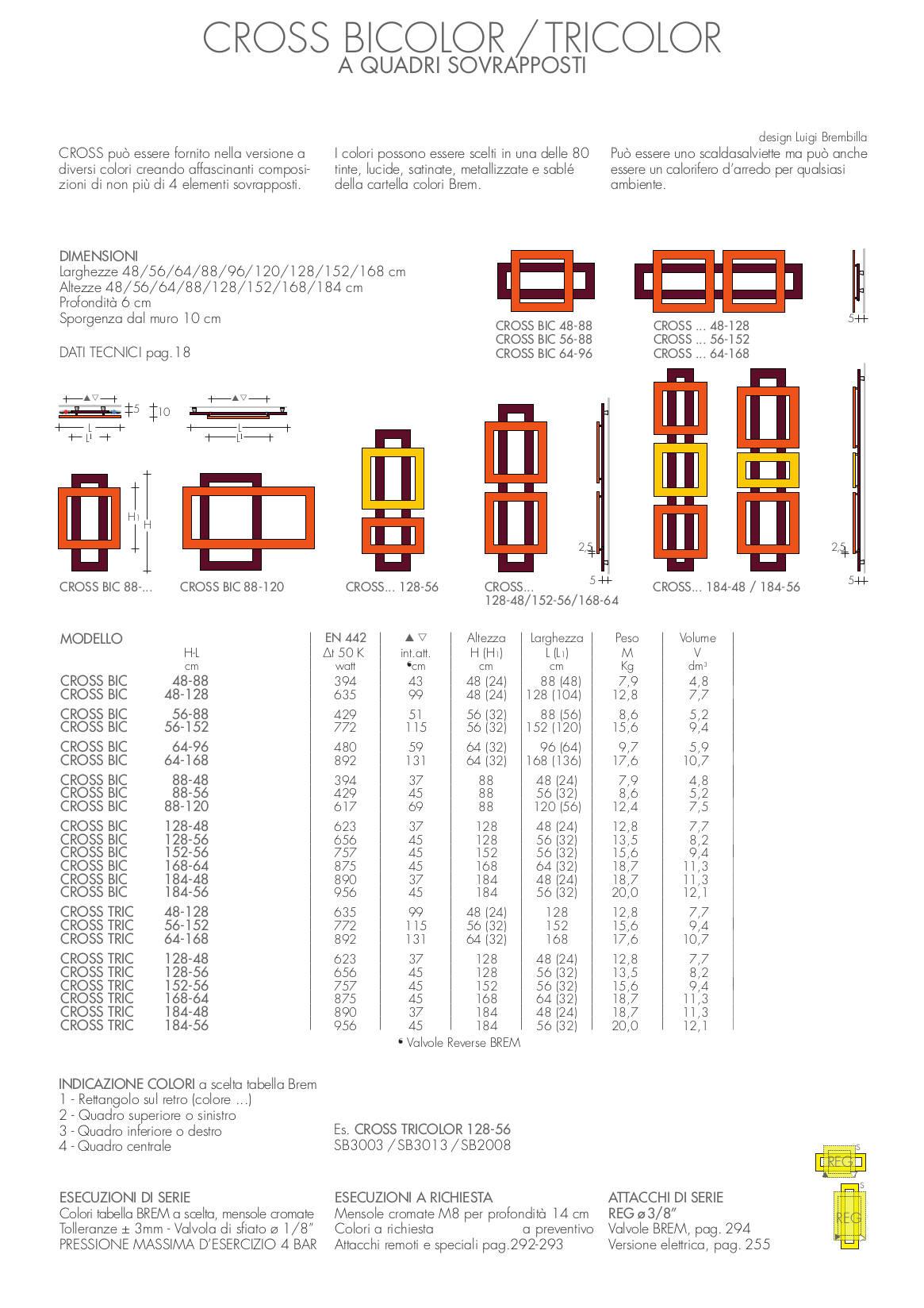 Technisches Datenblatt Heizkörper cross bicolor tricolor brem