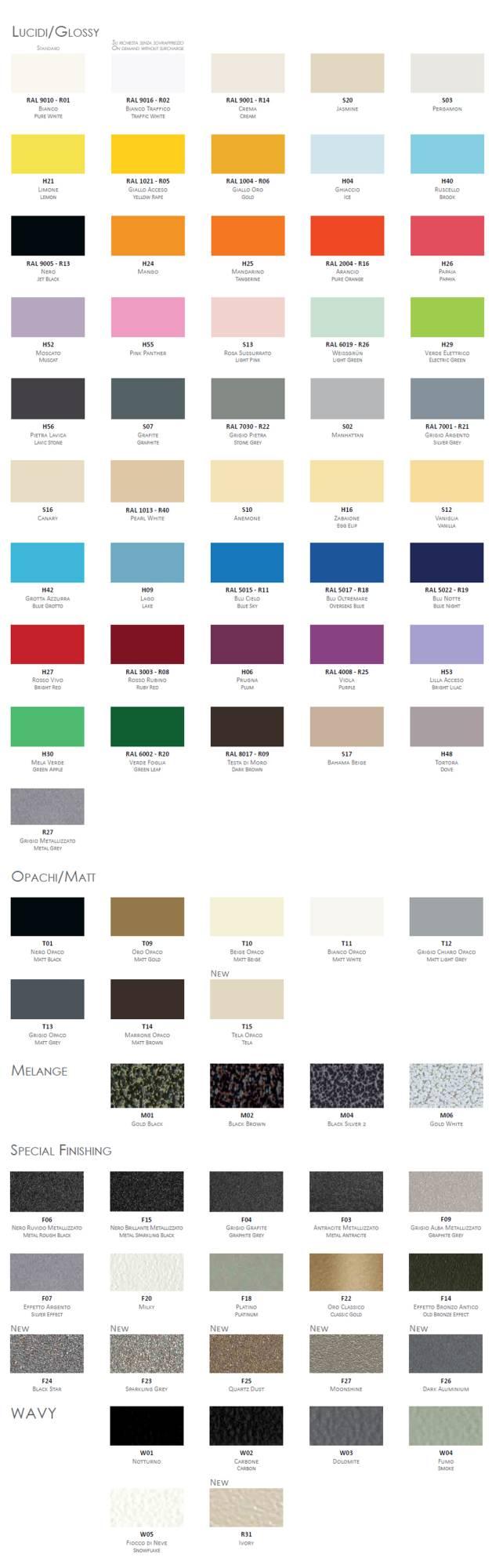 Table-couleurs-Cordivari