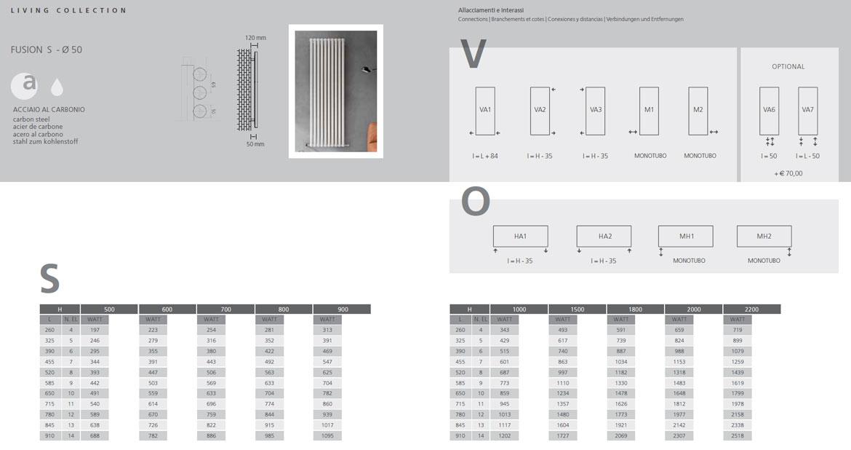 fiche-technique-graziano-radiateurs-model-fusion-Single-2019