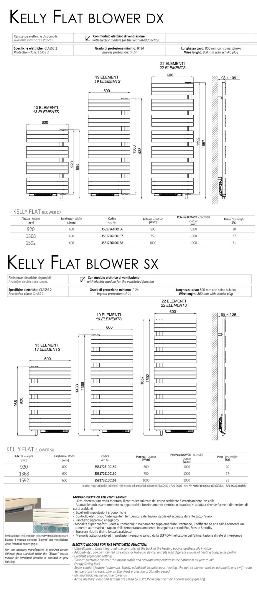 Blech-technisch-Kelly-Flat-Blower-DX-+-SX