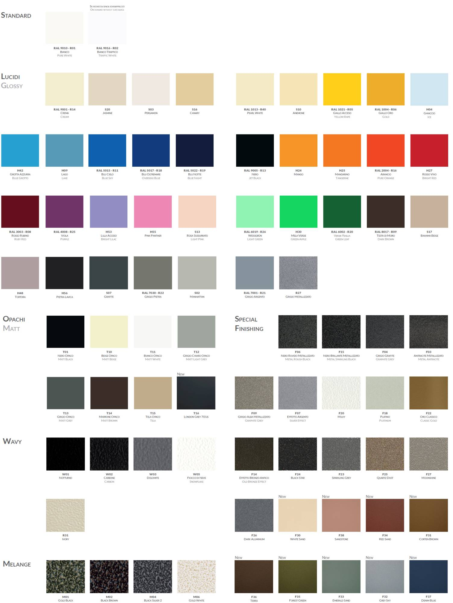 Table-Colors-Cordivari