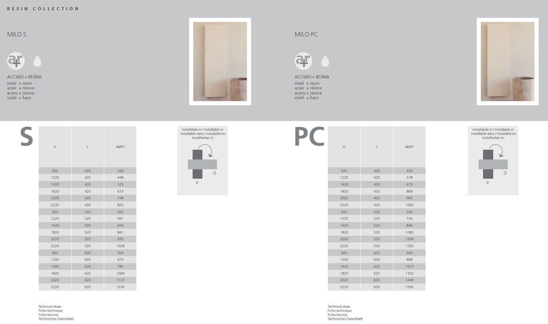 tab-technique-radiator-to-plate-in-resin-milo-graziano-2019