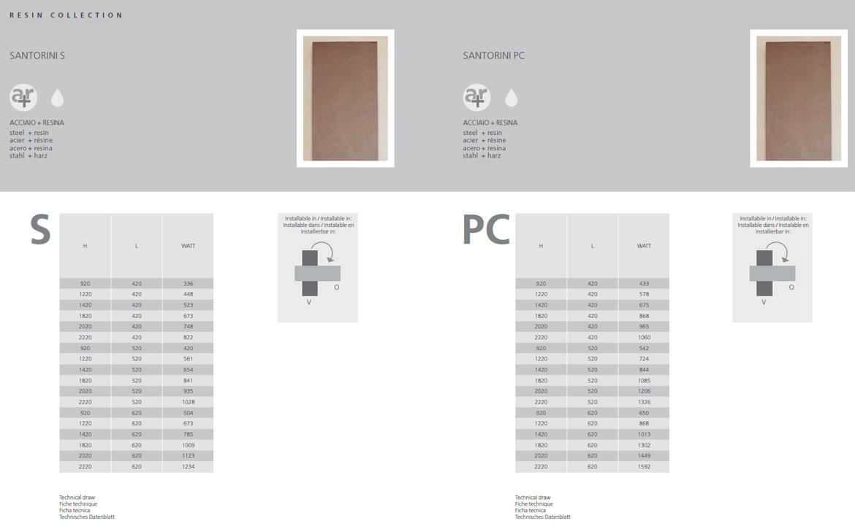 fiche-technique-plaque-radiateur de résine santorini-graziano-2019