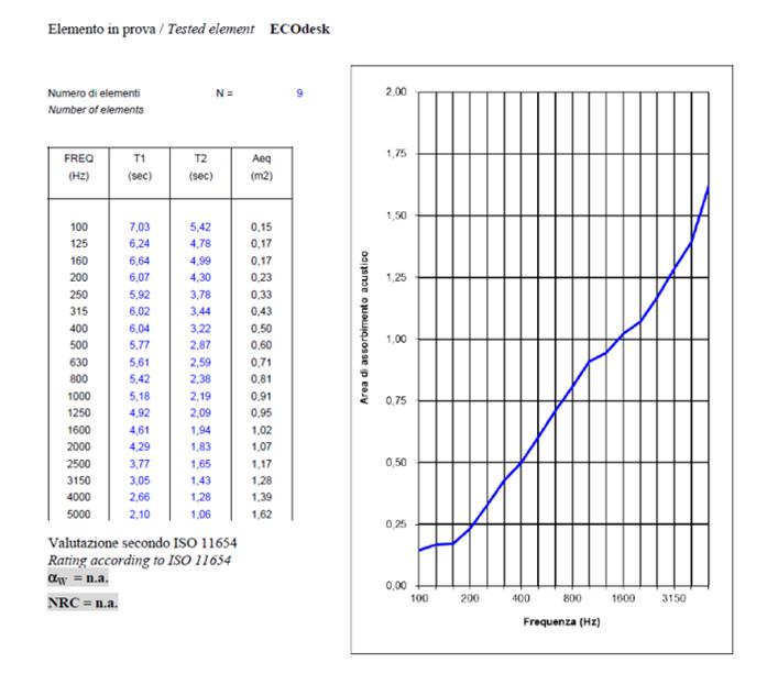 pannello_isolante_ecodesk_slalom_fono_assorbimento_grafico