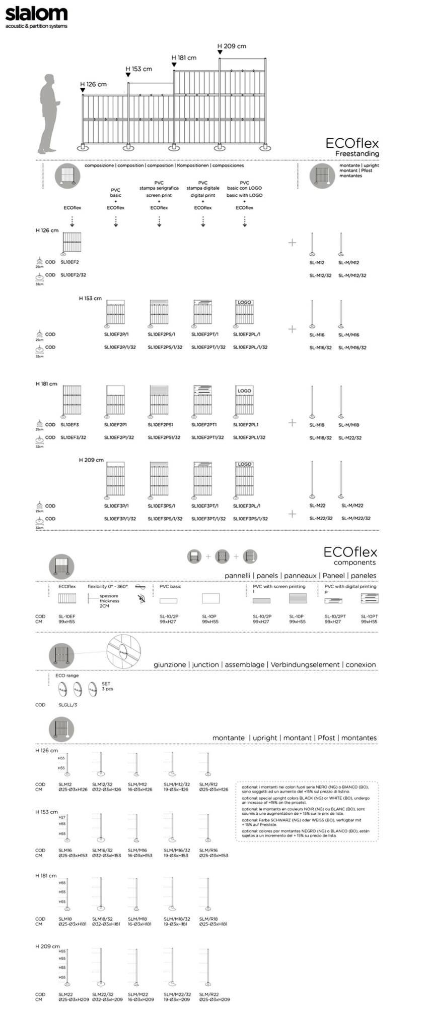 pannello_isolante_ecoflex_slalom_DETTAGLI_TECNICI