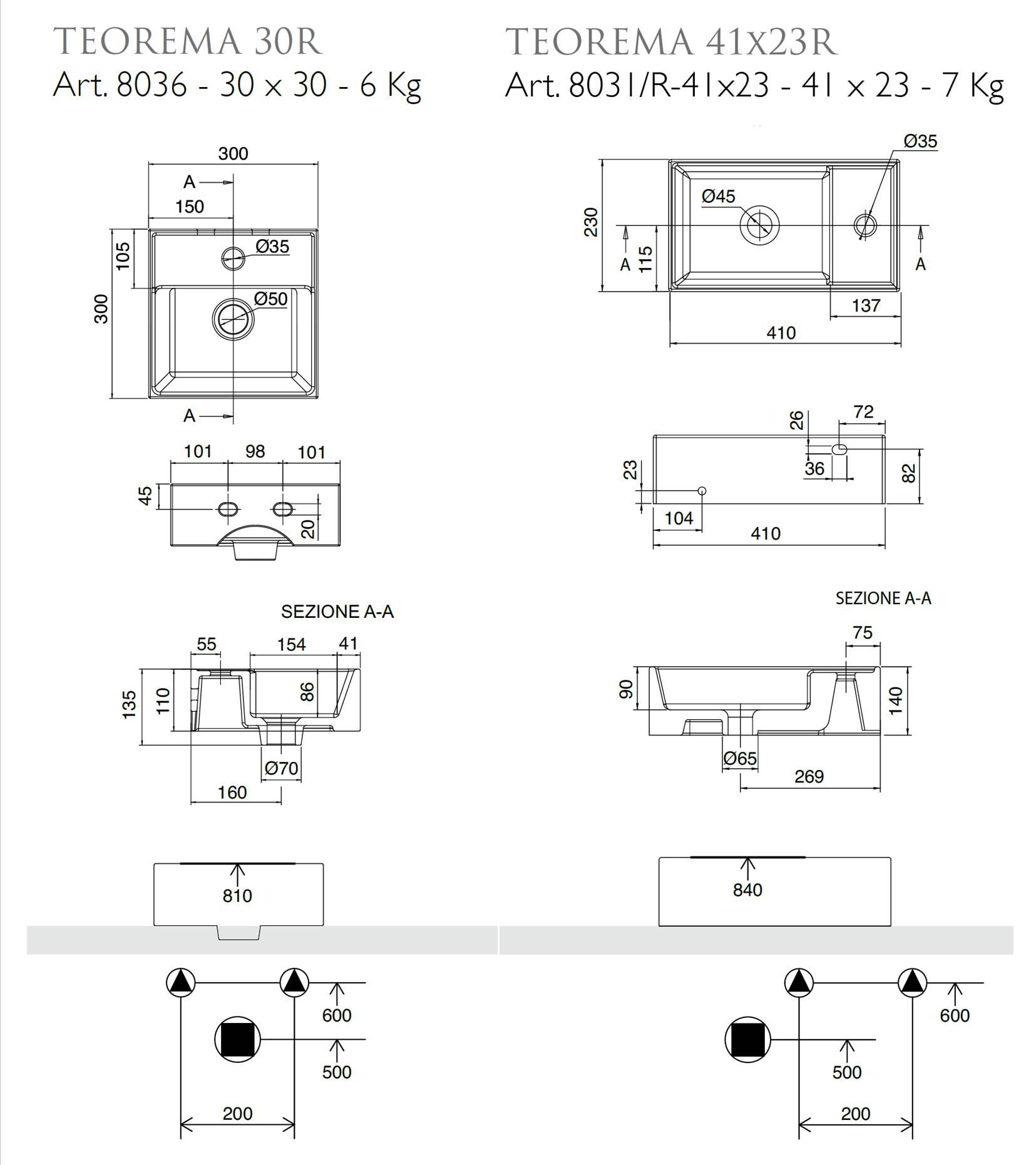 sceda_tecnica_washbasin_suspended_30x30_41x23_teorema_scarabeo