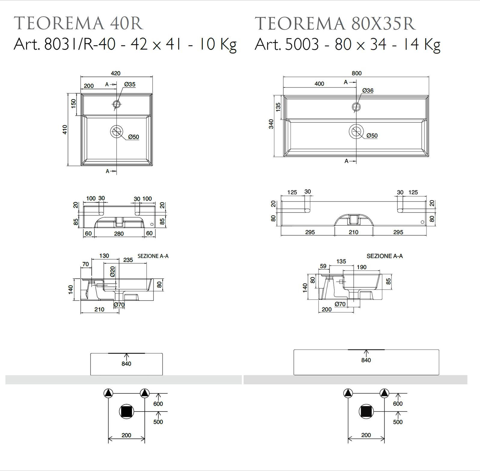 sceda_tecnica_washbasin_from_support_or_suspended_40r_80x35_teorema_scarabeo