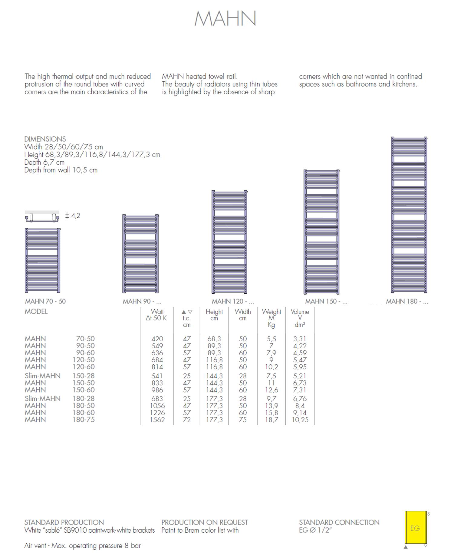 scheda_tecnica_eng_mahn_by_brem_heated_towel_rails