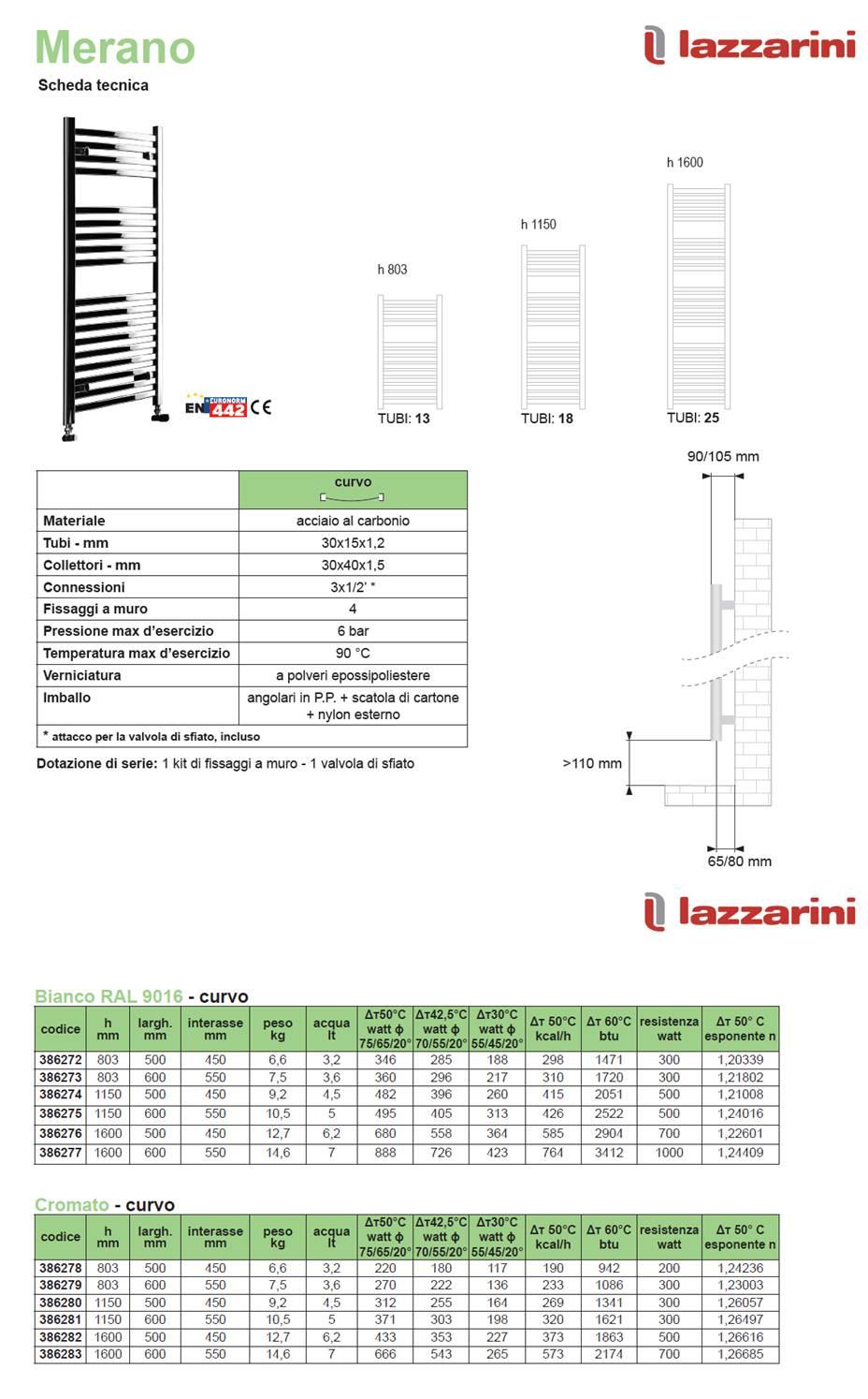 scheda_tecnica_merano_lazzarini