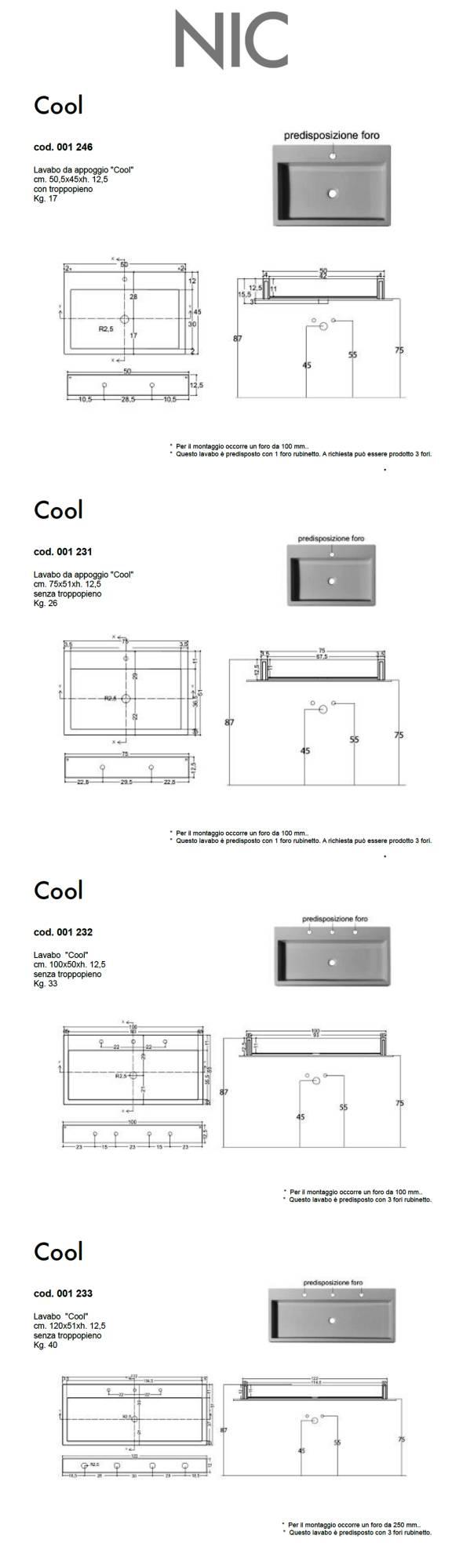 scheda_tecnica_nic_design_serie_cool