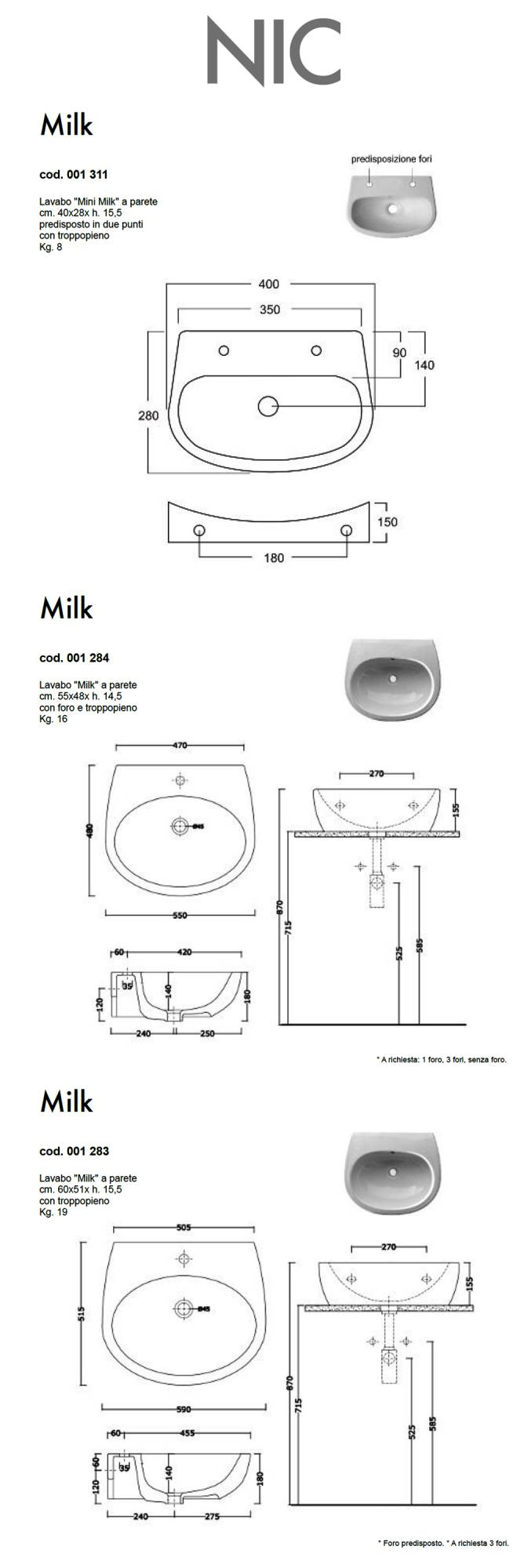 scheda_tecnica_nic_designer_milk_sospeso