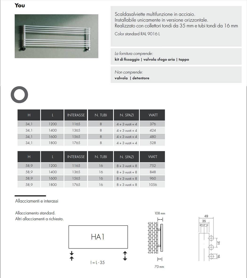 scheda_tecnica_scaldasalviette_graziano_radiators_you