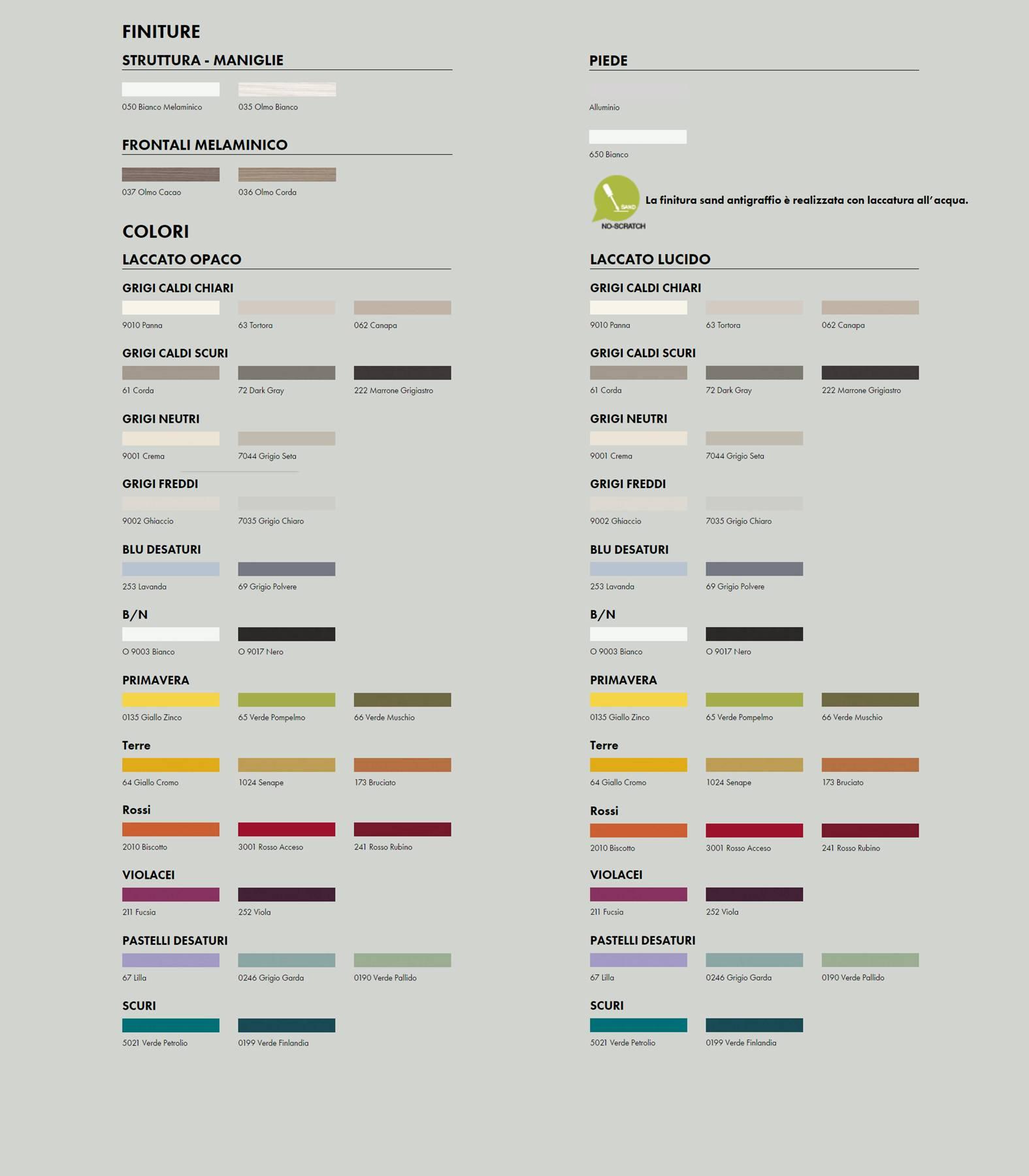 tabella_colori_Linear_Birex
