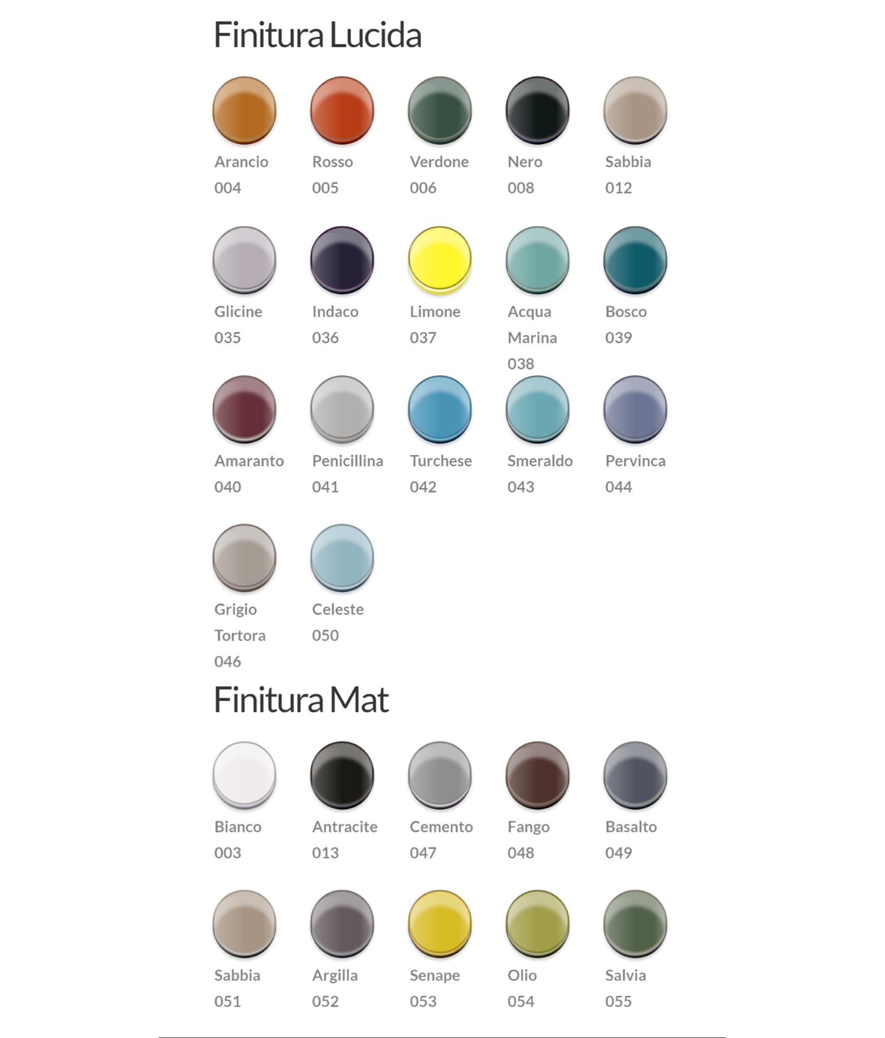 tabella_colori_nic_design