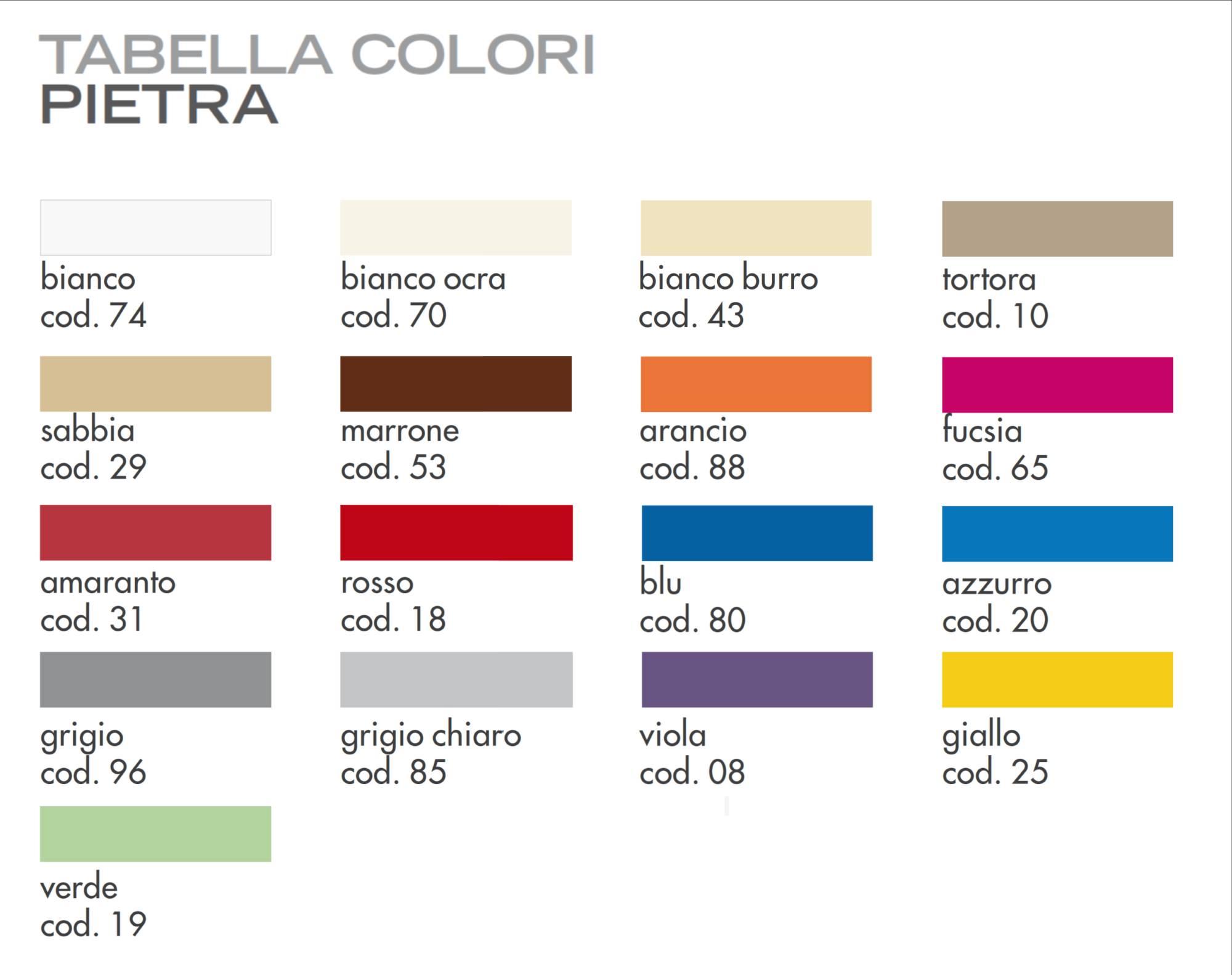 tabella_colori_pietra_graziano_radiatori