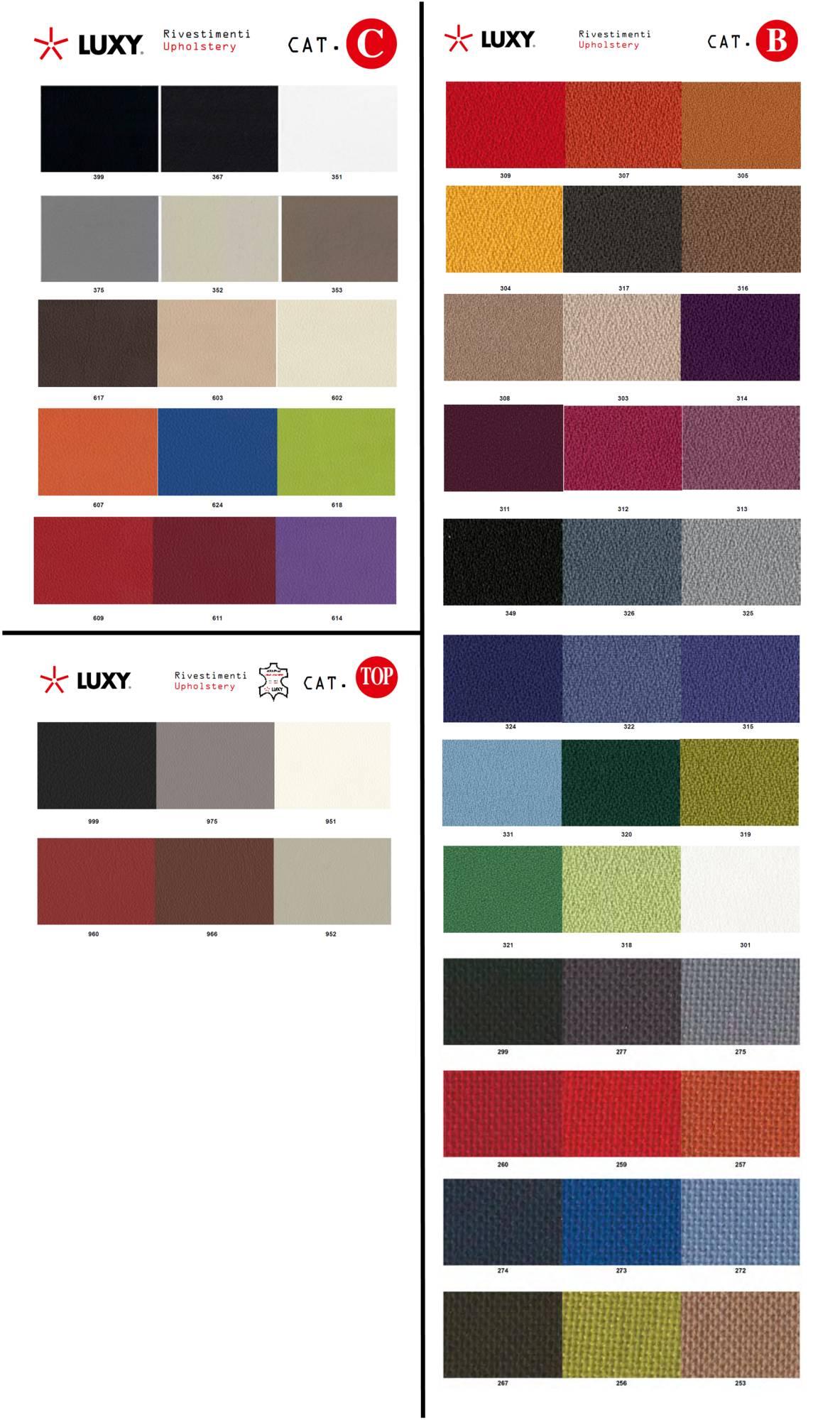 tabella_colori_pratica