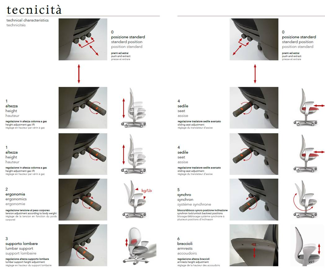 tecnicita_seduta_direzionale_luxy_serie_bea_ergonomica_girevole_ufficio_braccioli_schienale_corretta