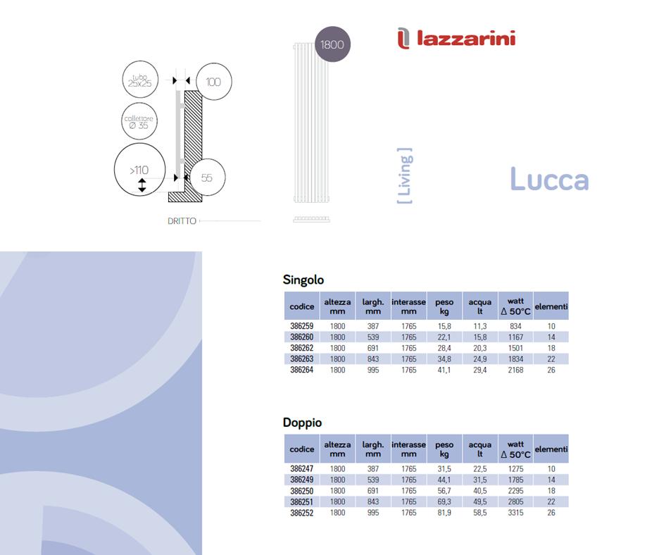 termoarredo_lucca_lazzarini