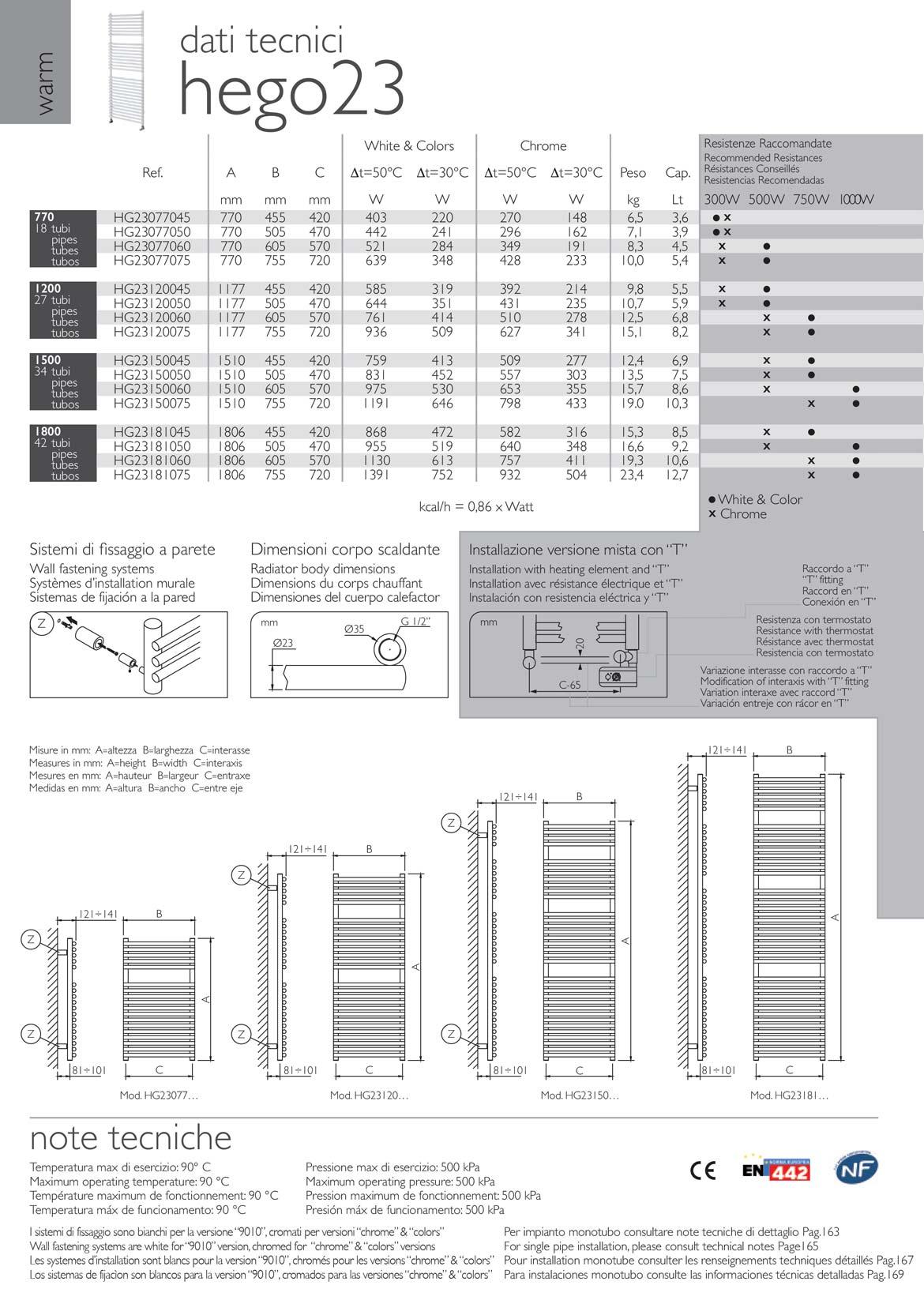 technisches datenblatt-handtuchwärmer-hego-23-deltacalor