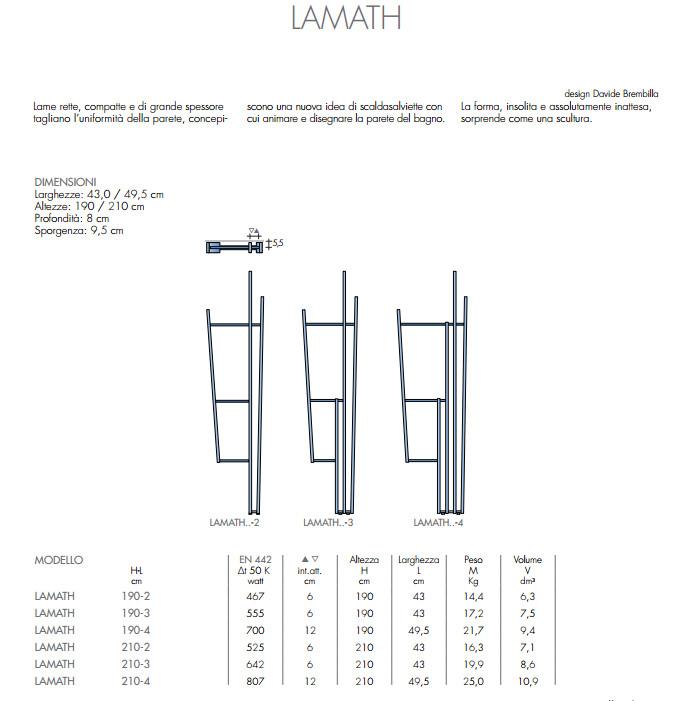 technische datenblatt handtuchwärmer badezimmer brem lamath